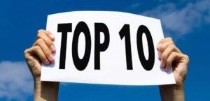 top 10 tovarov